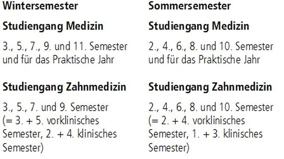 Bewerbung Ins Hohere Fachsemester Youtube 8